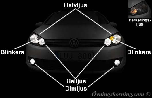 Korkortsteori Har Kan Du Lasa Om Bilens Olika Belysningsalternativ